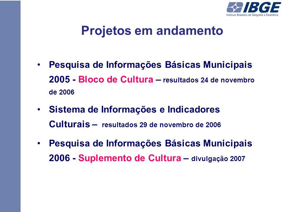 Projetos em andamento Pesquisa de Informações Básicas Municipais 2005 - Bloco de Cultura – resultados 24 de novembro de 2006 Sistema de Informações e Indicadores Culturais – resultados 29 de novembro de 2006 Pesquisa de Informações Básicas Municipais 2006 - Suplemento de Cultura – divulgação 2007