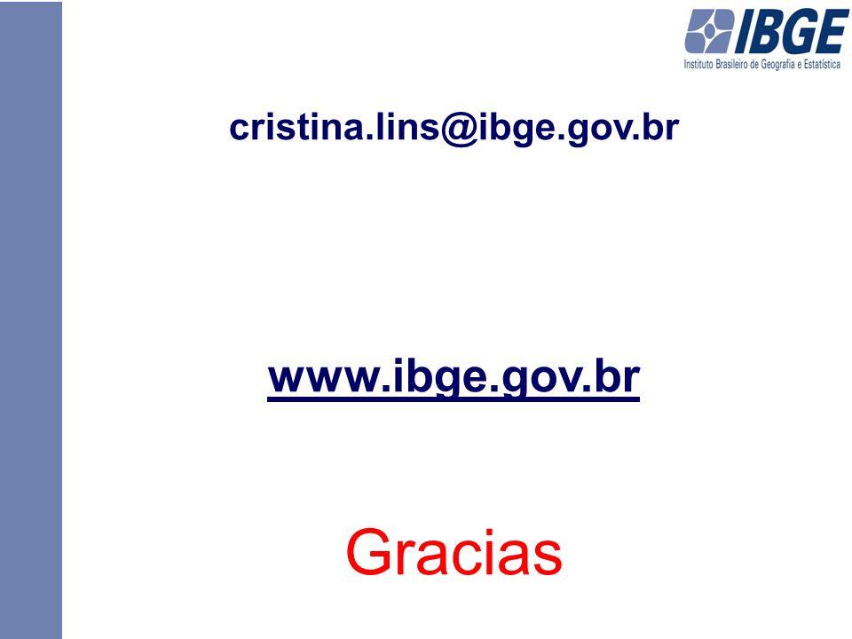 cristina.lins@ibge.gov.br www.ibge.gov.br Gracias