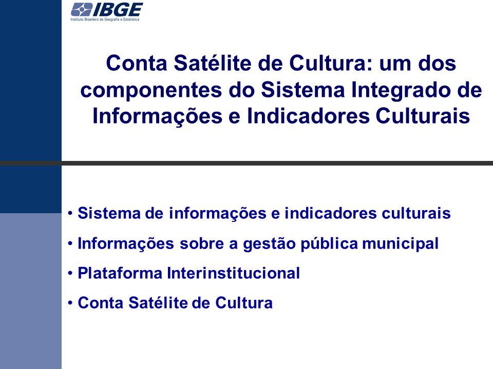 Conta Satélite de Cultura: um dos componentes do Sistema Integrado de Informações e Indicadores Culturais Sistema de informações e indicadores culturais Informações sobre a gestão pública municipal Plataforma Interinstitucional Conta Satélite de Cultura