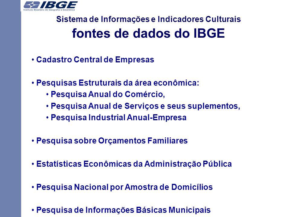 Cadastro Central de Empresas Pesquisas Estruturais da área econômica: Pesquisa Anual do Comércio, Pesquisa Anual de Serviços e seus suplementos, Pesquisa Industrial Anual-Empresa Pesquisa sobre Orçamentos Familiares Estatísticas Econômicas da Administração Pública Pesquisa Nacional por Amostra de Domicílios Pesquisa de Informações Básicas Municipais Sistema de Informações e Indicadores Culturais fontes de dados do IBGE