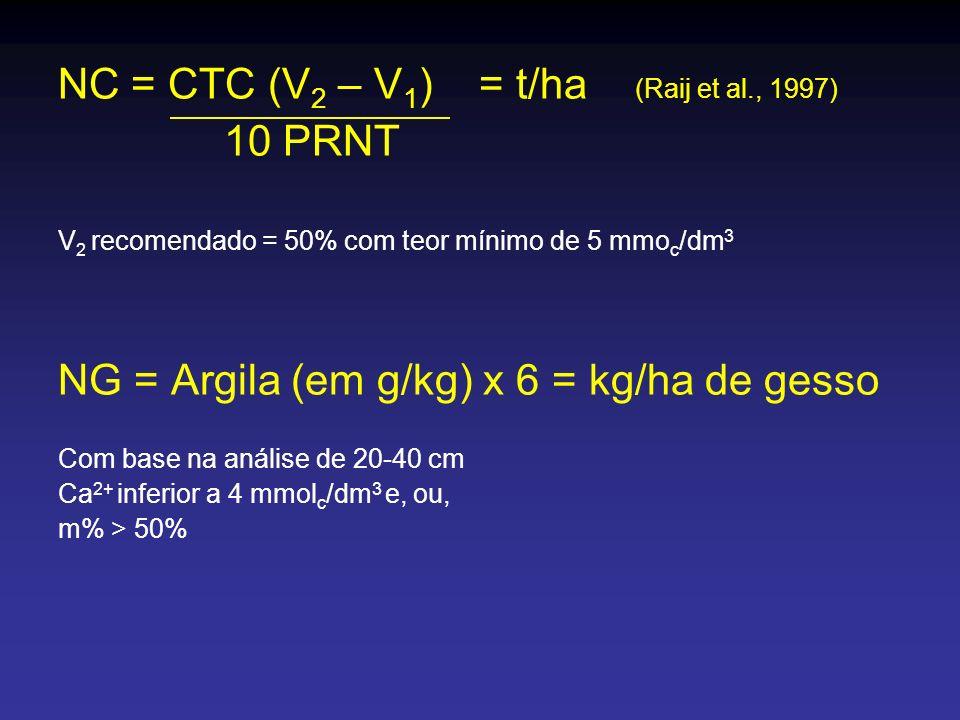 NC = CTC (V 2 – V 1 ) = t/ha (Raij et al., 1997) 10 PRNT V 2 recomendado = 50% com teor mínimo de 5 mmo c /dm 3 NG = Argila (em g/kg) x 6 = kg/ha de g