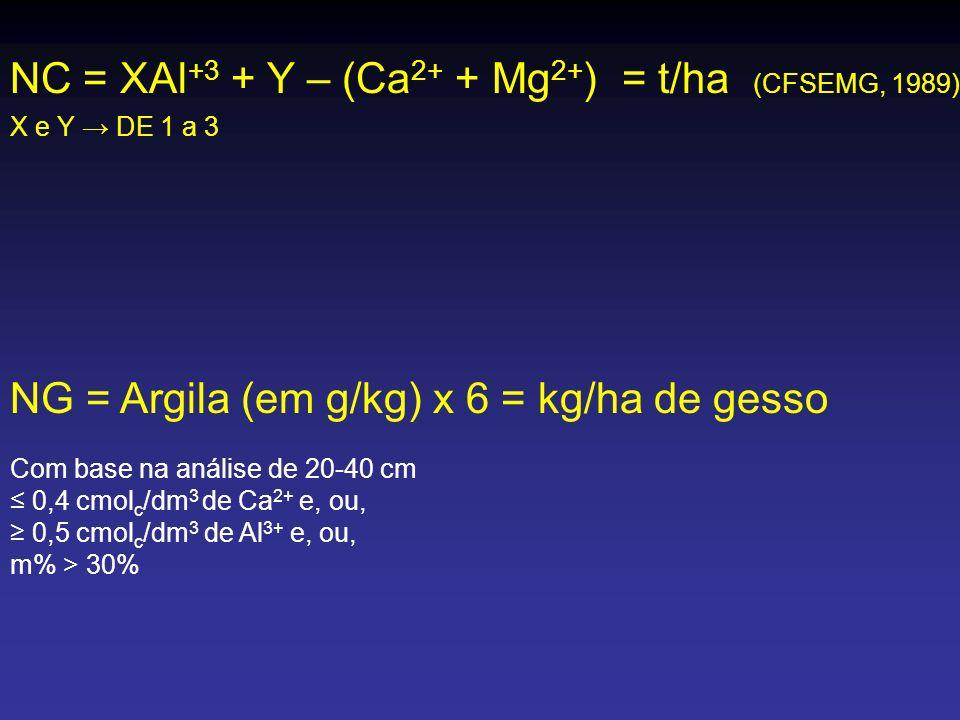 NC = XAl +3 + Y – (Ca 2+ + Mg 2+ ) = t/ha (CFSEMG, 1989) X e Y DE 1 a 3 NG = Argila (em g/kg) x 6 = kg/ha de gesso Com base na análise de 20-40 cm 0,4