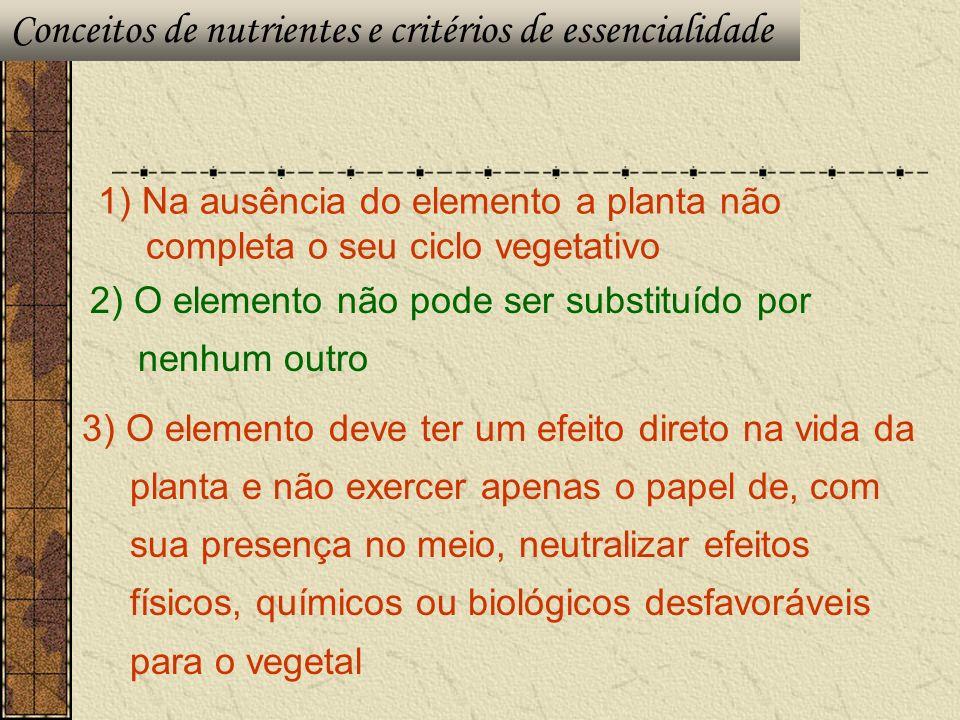 2) O elemento não pode ser substituído por nenhum outro Conceitos de nutrientes e critérios de essencialidade 1) Na ausência do elemento a planta não
