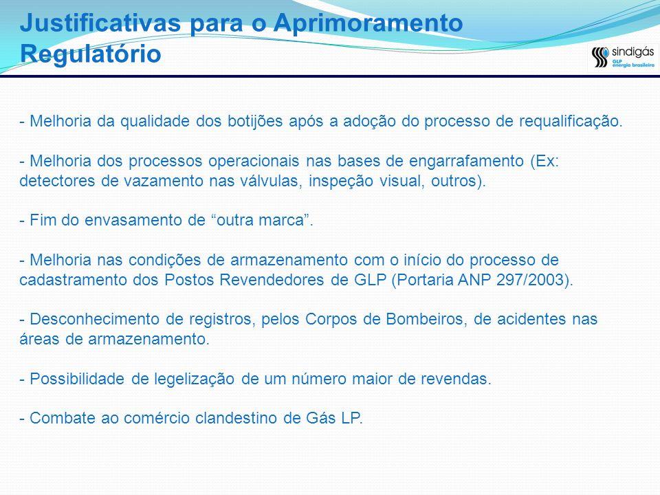 Justificativas para o Aprimoramento Regulatório - Melhoria da qualidade dos botijões após a adoção do processo de requalificação. - Melhoria dos proce