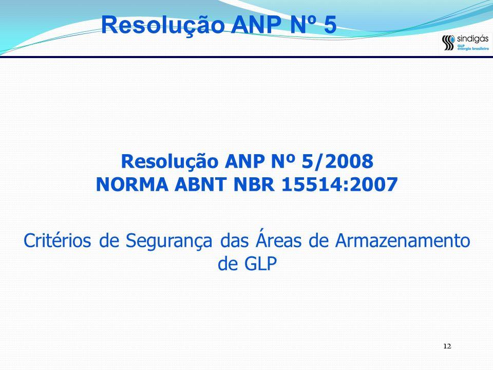 Resolução ANP Nº 5/2008 NORMA ABNT NBR 15514:2007 Critérios de Segurança das Áreas de Armazenamento de GLP Resolução ANP Nº 5 12