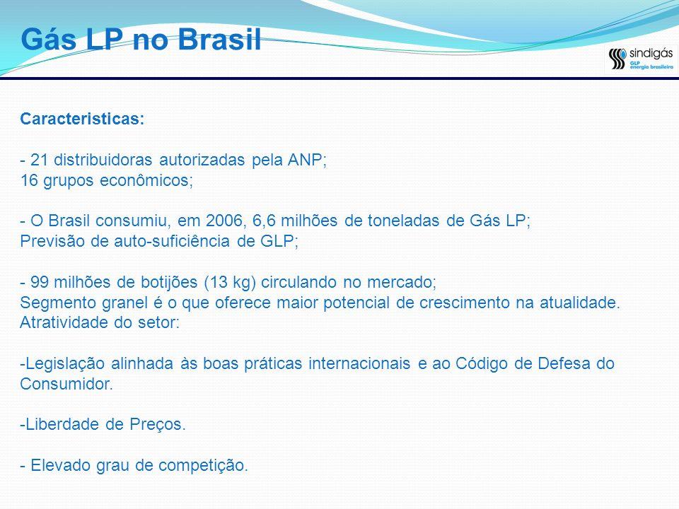 Gás LP no Brasil Caracteristicas: - 21 distribuidoras autorizadas pela ANP; 16 grupos econômicos; - O Brasil consumiu, em 2006, 6,6 milhões de tonelad
