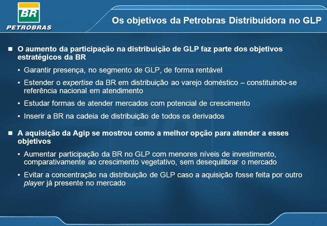 11 Os objetivos da Petrobras Distribuidora no GLP n O aumento da participação na distribuição de GLP faz parte dos objetivos estratégicos da BR Garant