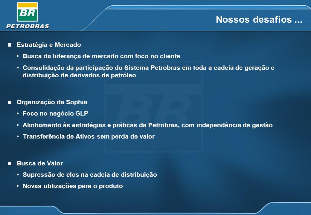 14 Nossos desafios... n Estratégia e Mercado Busca da liderança de mercado com foco no cliente Consolidação da participação do Sistema Petrobras em to