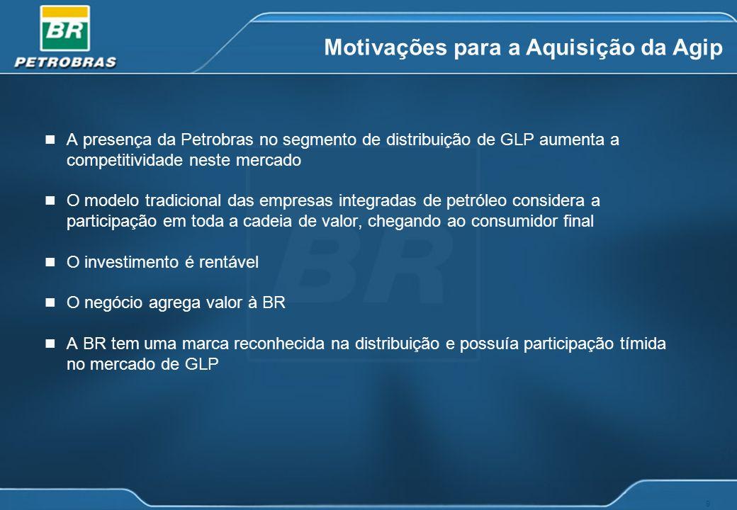9 Motivações para a Aquisição da Agip n A presença da Petrobras no segmento de distribuição de GLP aumenta a competitividade neste mercado n O modelo