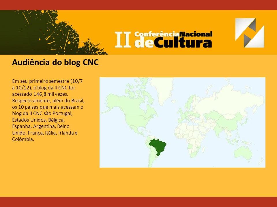 Em seu primeiro semestre (10/7 a 10/12), o blog da II CNC foi acessado 146,8 mil vezes.