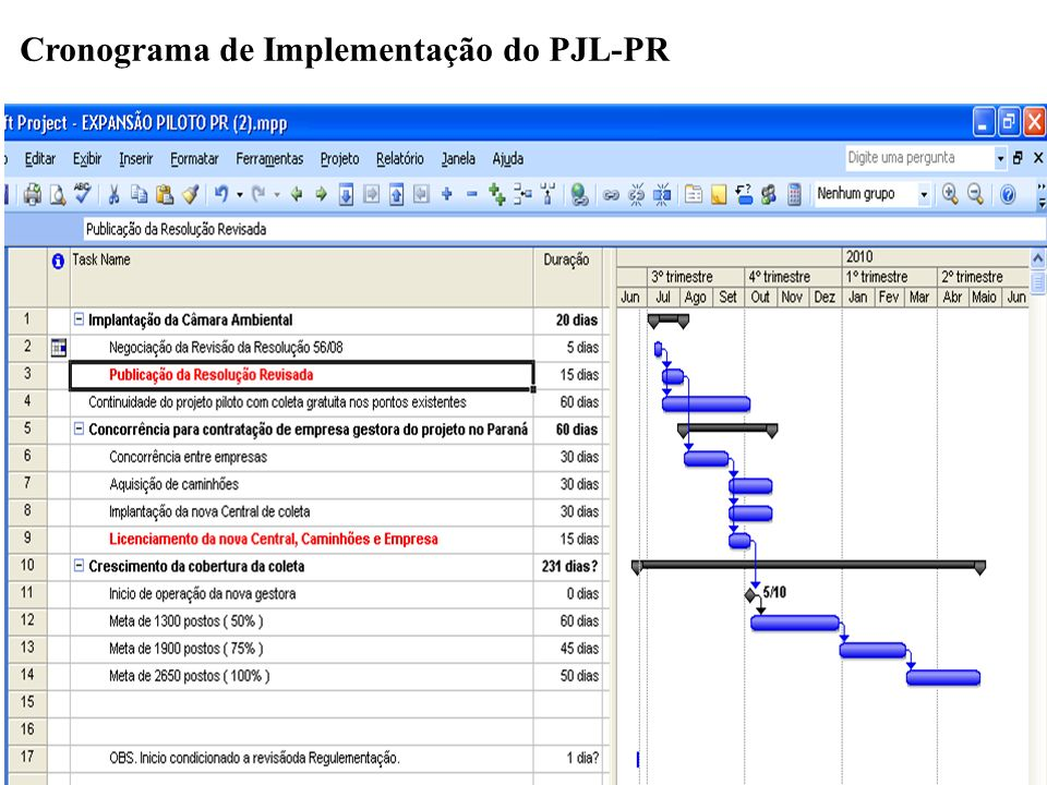 Cronograma de Implementação do PJL-PR