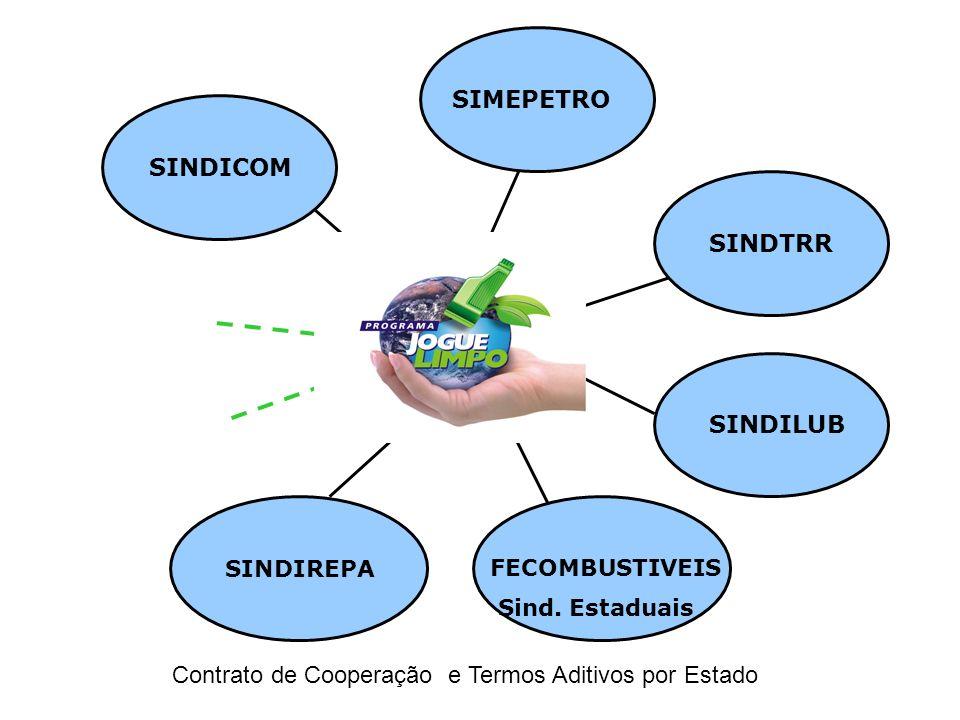 SINDICOMSINDTRR SIMEPETRO SINDIREPA FECOMBUSTIVEIS Sind.