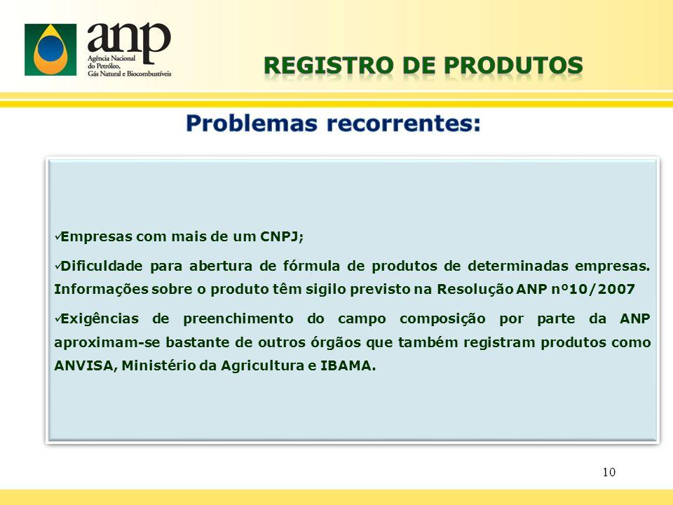 10 Empresas com mais de um CNPJ; Dificuldade para abertura de fórmula de produtos de determinadas empresas. Informações sobre o produto têm sigilo pre