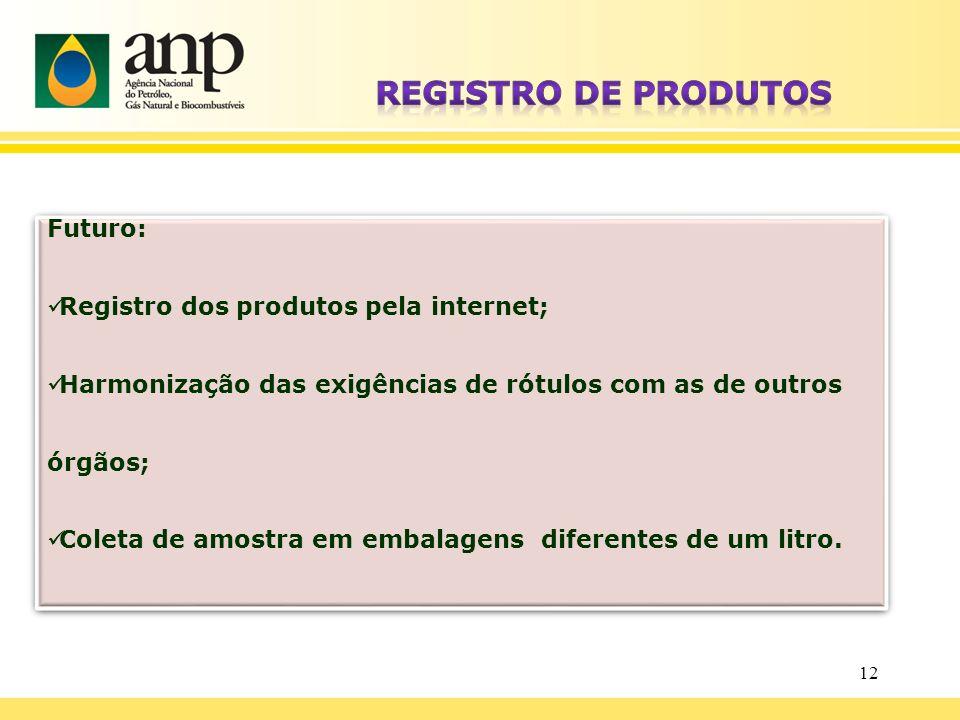12 Futuro: Registro dos produtos pela internet; Harmonização das exigências de rótulos com as de outros órgãos; Coleta de amostra em embalagens difere