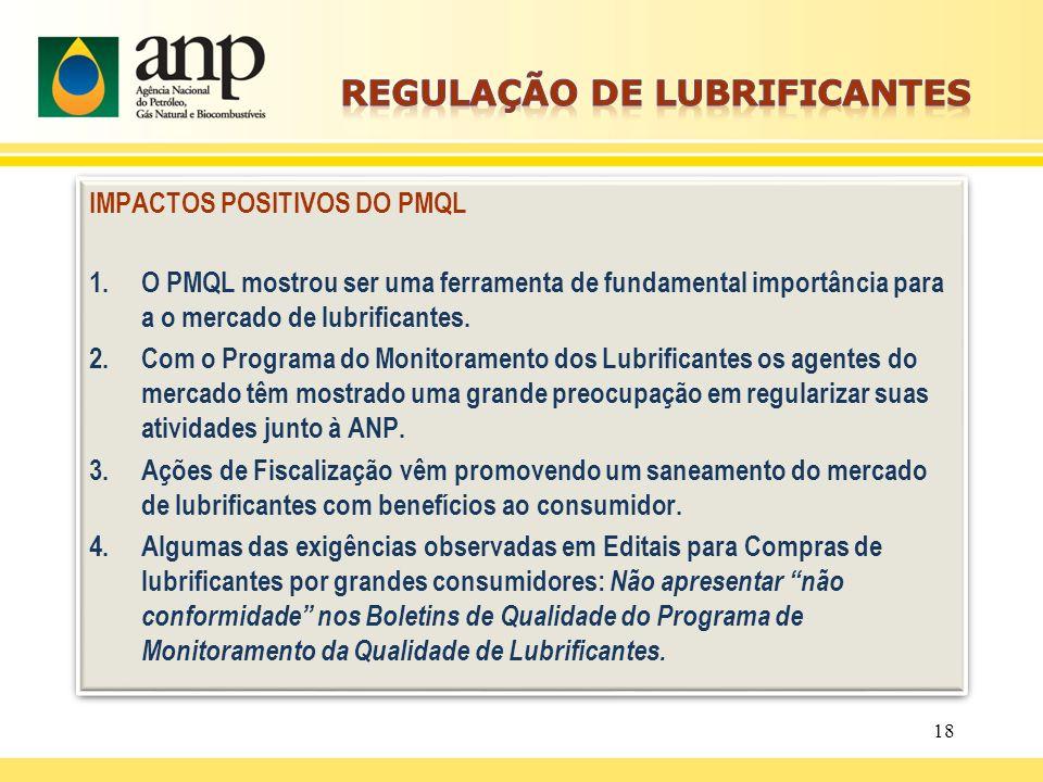 IMPACTOS POSITIVOS DO PMQL 1.O PMQL mostrou ser uma ferramenta de fundamental importância para a o mercado de lubrificantes. 2.Com o Programa do Monit
