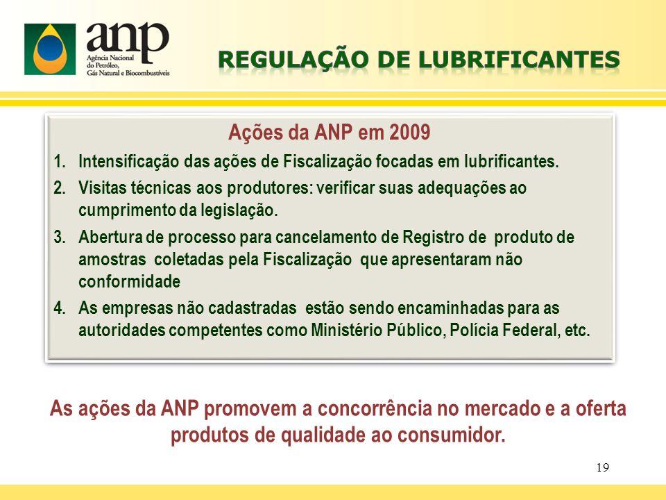 Ações da ANP em 2009 1.Intensificação das ações de Fiscalização focadas em lubrificantes. 2.Visitas técnicas aos produtores: verificar suas adequações