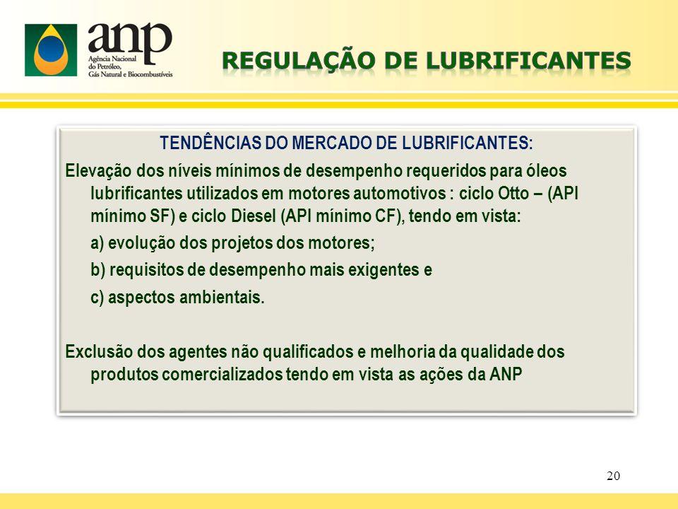 TENDÊNCIAS DO MERCADO DE LUBRIFICANTES: Elevação dos níveis mínimos de desempenho requeridos para óleos lubrificantes utilizados em motores automotivo
