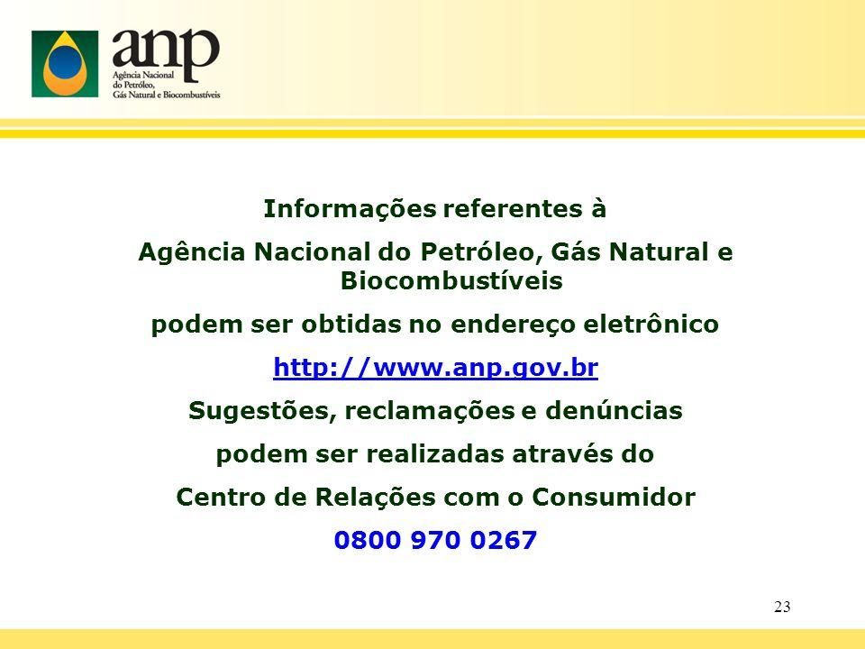Informações referentes à Agência Nacional do Petróleo, Gás Natural e Biocombustíveis podem ser obtidas no endereço eletrônico http://www.anp.gov.br Su