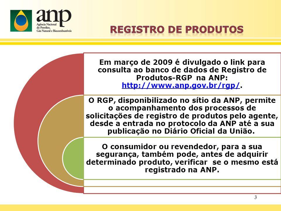 Em março de 2009 é divulgado o link para consulta ao banco de dados de Registro de Produtos-RGP na ANP: http://www.anp.gov.br/rgp/. http://www.anp.gov