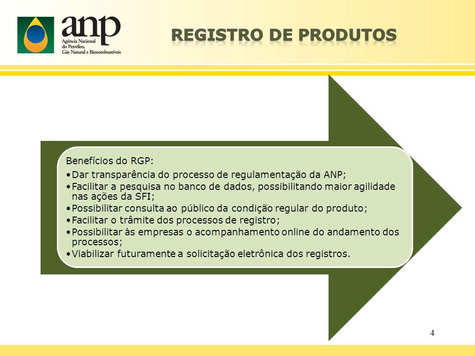 Benefícios do RGP: Dar transparência do processo de regulamentação da ANP; Facilitar a pesquisa no banco de dados, possibilitando maior agilidade nas