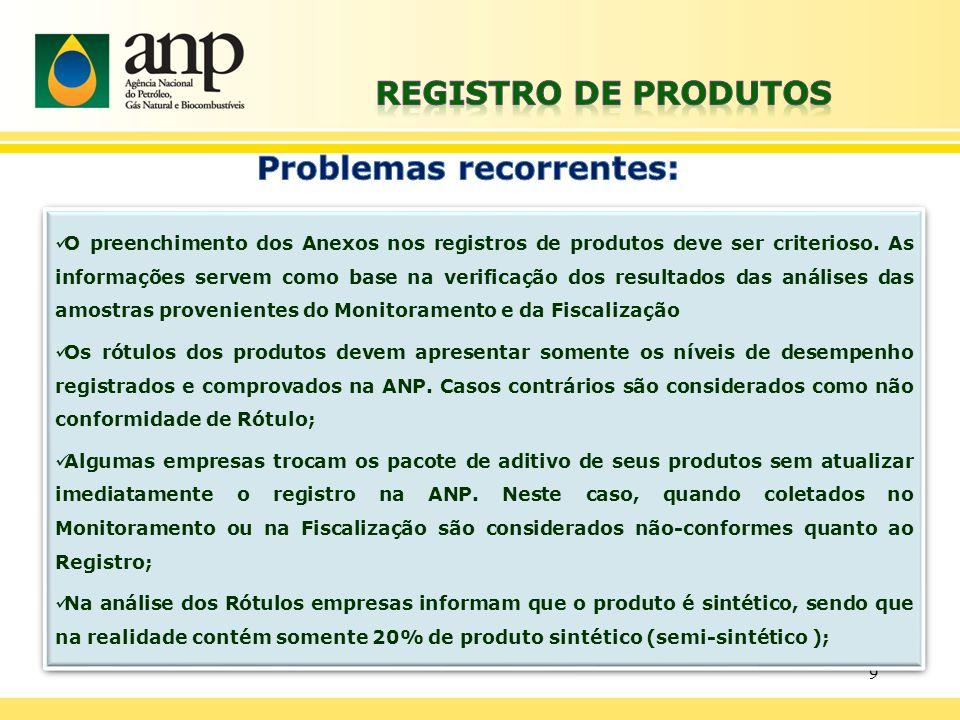 9 O preenchimento dos Anexos nos registros de produtos deve ser criterioso. As informações servem como base na verificação dos resultados das análises
