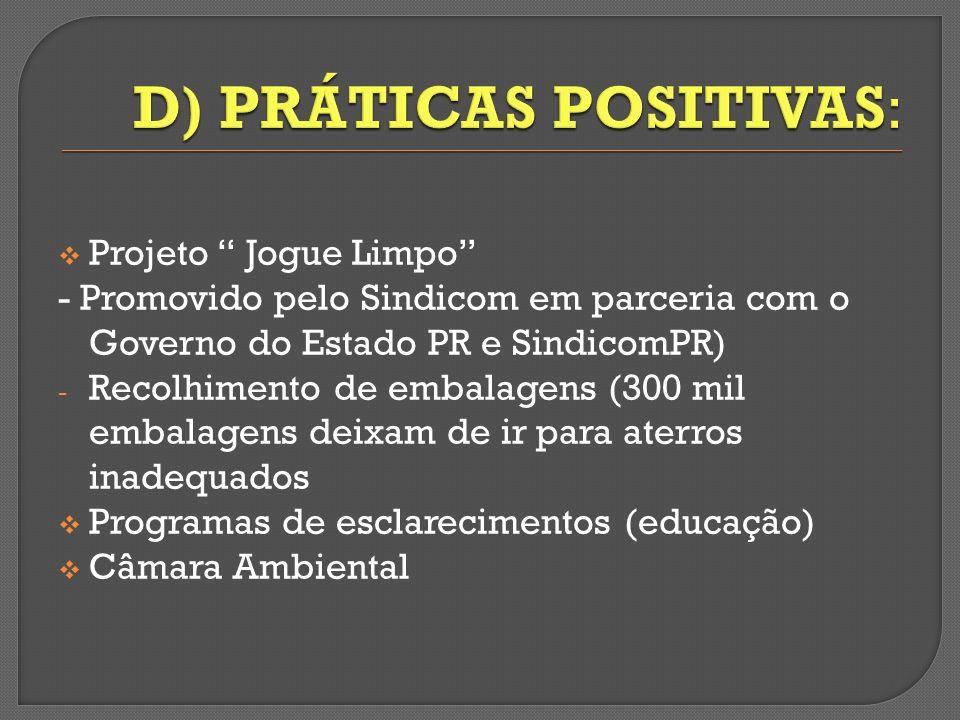 Projeto Jogue Limpo - Promovido pelo Sindicom em parceria com o Governo do Estado PR e SindicomPR) - Recolhimento de embalagens (300 mil embalagens de