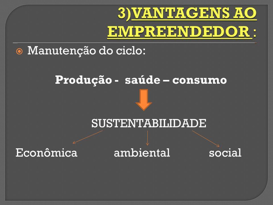 Manutenção do ciclo: Produção - saúde – consumo SUSTENTABILIDADE Econômica ambiental social