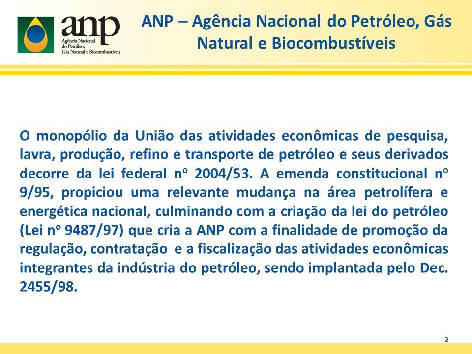 2 O monopólio da União das atividades econômicas de pesquisa, lavra, produção, refino e transporte de petróleo e seus derivados decorre da lei federal