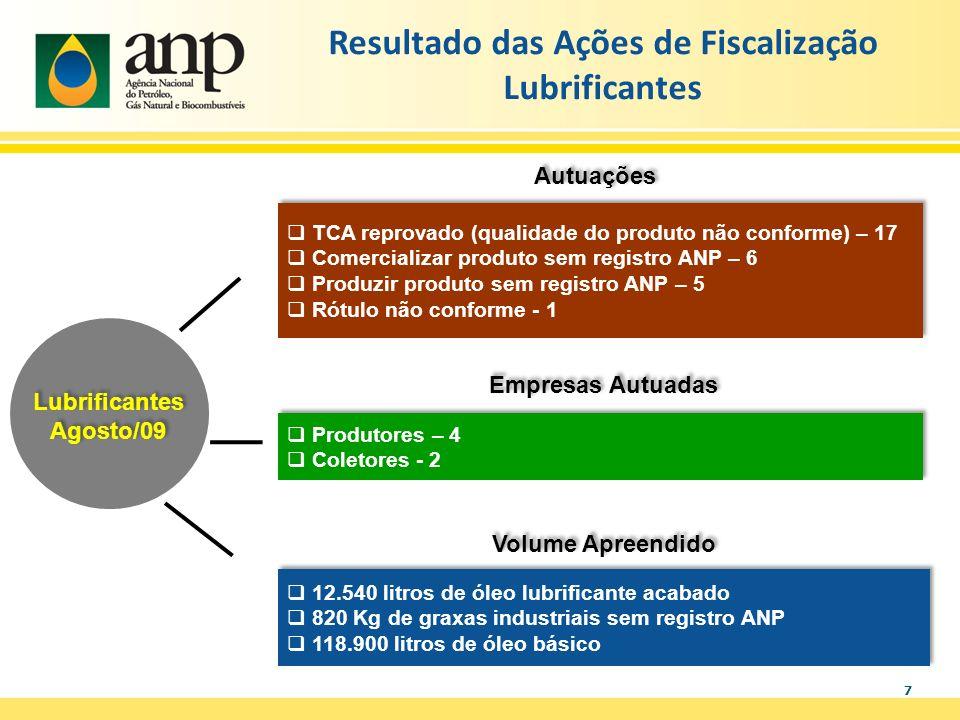 7 TCA reprovado (qualidade do produto não conforme) – 17 Comercializar produto sem registro ANP – 6 Produzir produto sem registro ANP – 5 Rótulo não c
