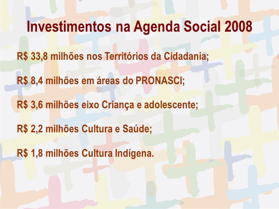 Investimentos na Agenda Social 2008 R$ 33,8 milhões nos Territórios da Cidadania; R$ 8,4 milhões em áreas do PRONASCI; R$ 3,6 milhões eixo Criança e adolescente; R$ 2,2 milhões Cultura e Saúde; R$ 1,8 milhões Cultura Indígena.