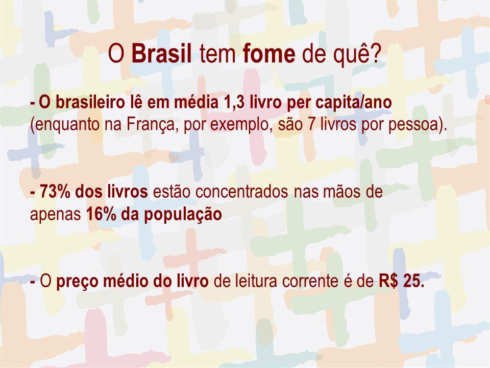 - O brasileiro lê em média 1,3 livro per capita/ano (enquanto na França, por exemplo, são 7 livros por pessoa).