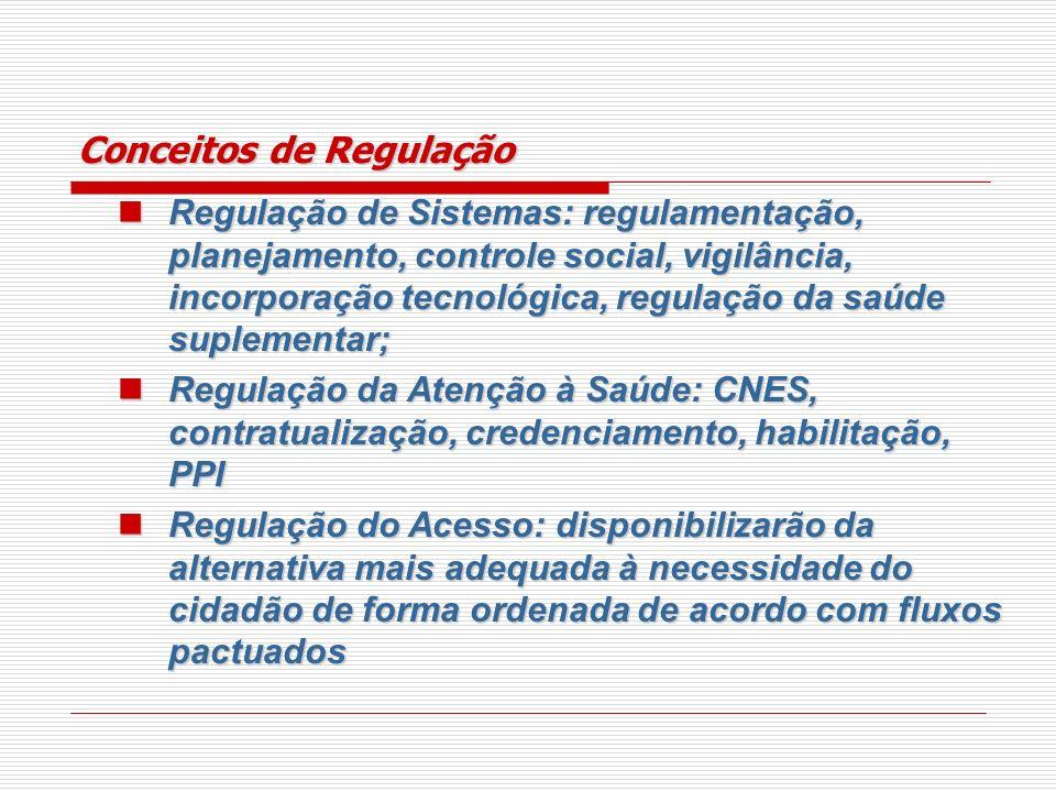 Histórico Junho 2009 - Implantação da CRUE- Central Regulação Urgência do Estado São Paulo- Centralização das centrais de regulação de 17 DRS em espaço físico em São Paulo Portaria nº1020 de 13 maio 2009 SAMU Regional e UPA muda cenário do estado de São Paulo Deliberação CIB-46 e 56 Implantação e regionalização de SAMU em quase todo território do Estado.