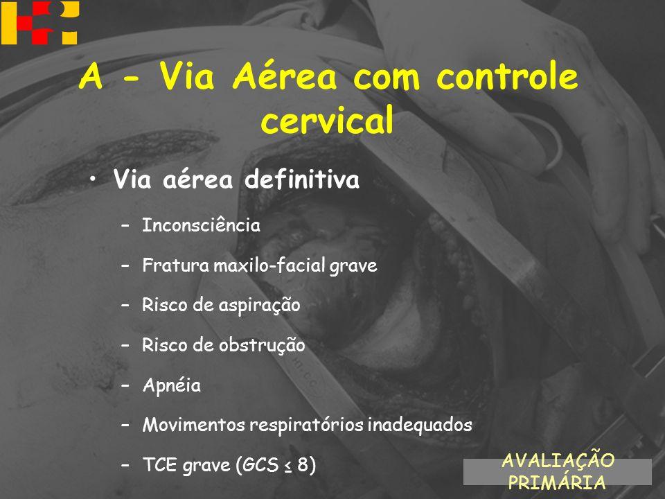 Via aérea definitiva –Inconsciência –Fratura maxilo-facial grave –Risco de aspiração –Risco de obstrução –Apnéia –Movimentos respiratórios inadequados