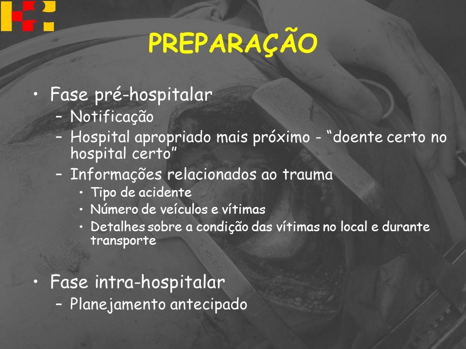 Fase pré-hospitalar –Notificação –Hospital apropriado mais próximo - doente certo no hospital certo –Informações relacionados ao trauma Tipo de aciden