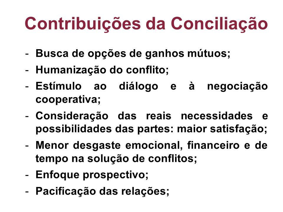 Contribuições da Conciliação -Busca de opções de ganhos mútuos; -Humanização do conflito; -Estímulo ao diálogo e à negociação cooperativa; -Consideraç