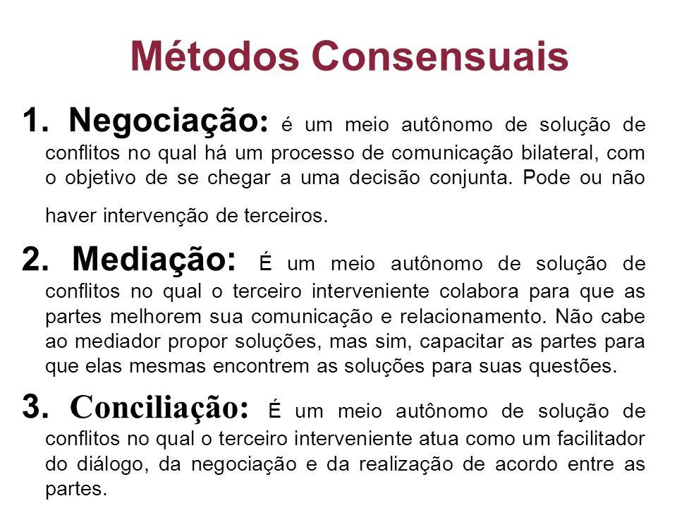 1. Negociação : é um meio autônomo de solução de conflitos no qual há um processo de comunicação bilateral, com o objetivo de se chegar a uma decisão