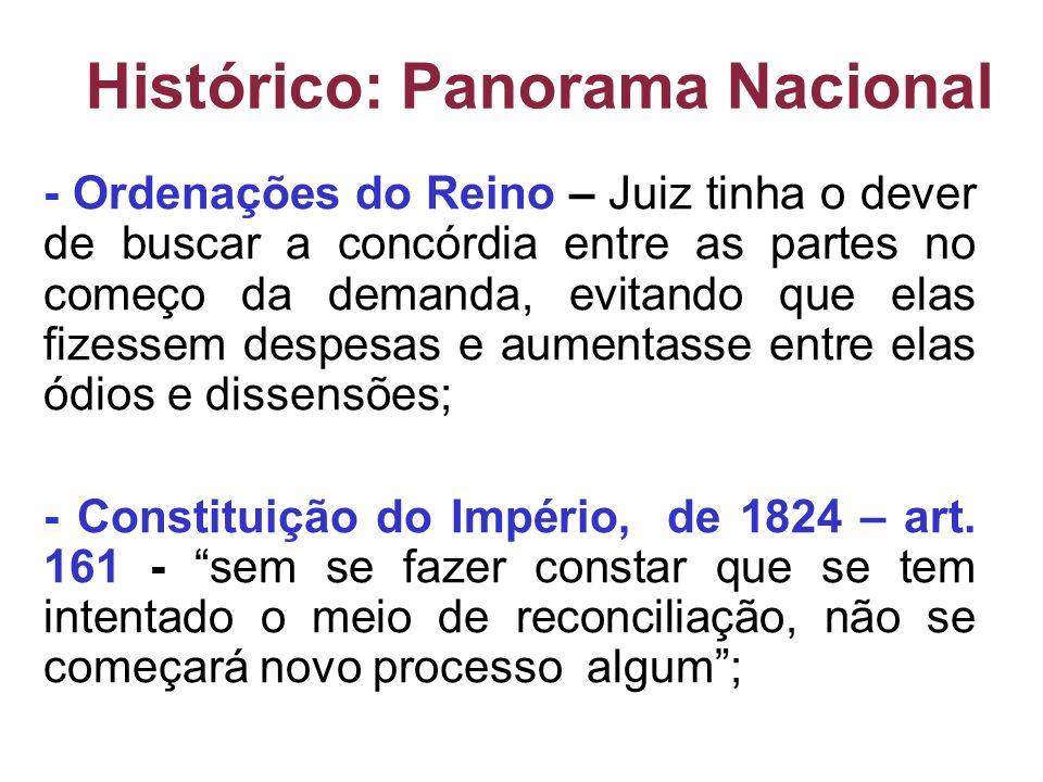 Histórico: Panorama Nacional - Ordenações do Reino – Juiz tinha o dever de buscar a concórdia entre as partes no começo da demanda, evitando que elas