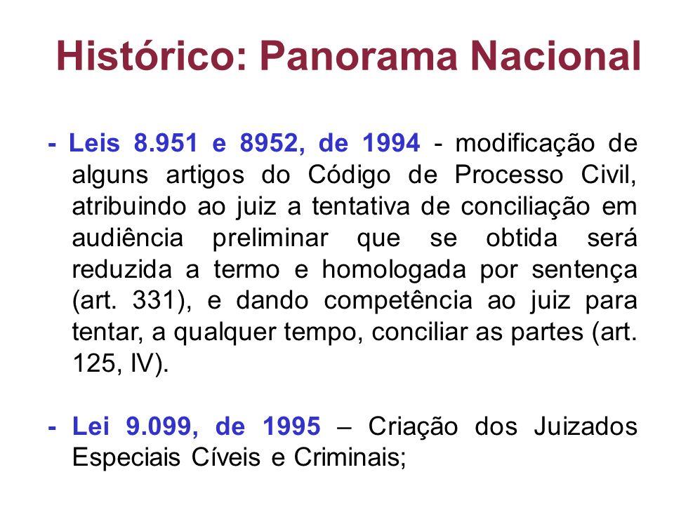 Histórico: Panorama Nacional - Leis 8.951 e 8952, de 1994 - modificação de alguns artigos do Código de Processo Civil, atribuindo ao juiz a tentativa