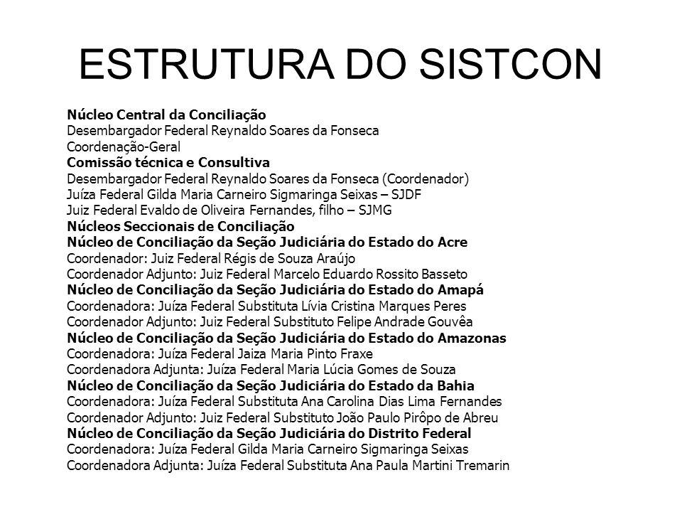 ESTRUTURA DO SISTCON Núcleo Central da Conciliação Desembargador Federal Reynaldo Soares da Fonseca Coordenação-Geral Comissão técnica e Consultiva De
