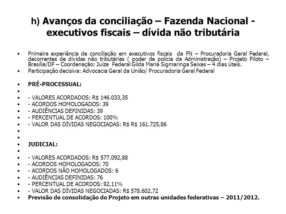 h) Avanços da conciliação – Fazenda Nacional - executivos fiscais – dívida não tributária Primeira experiência de conciliação em executivos fiscais da