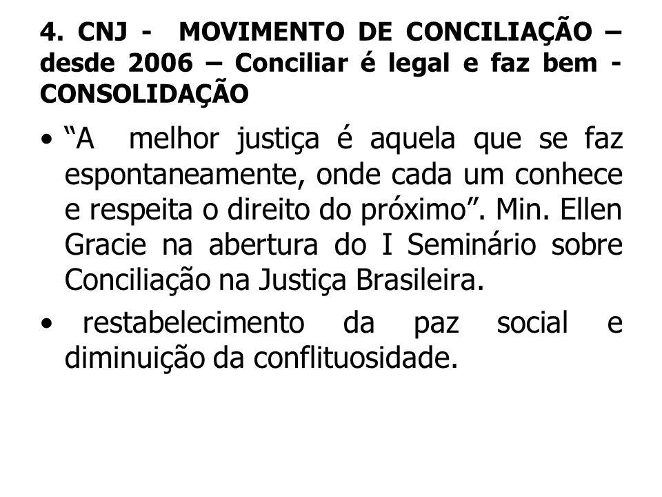 4. CNJ - MOVIMENTO DE CONCILIAÇÃO – desde 2006 – Conciliar é legal e faz bem - CONSOLIDAÇÃO A melhor justiça é aquela que se faz espontaneamente, onde