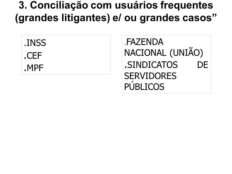 3. Conciliação com usuários frequentes (grandes litigantes) e/ ou grandes casos. INSS. CEF. MPF. FAZENDA NACIONAL (UNIÃO). SINDICATOS DE SERVIDORES PÚ