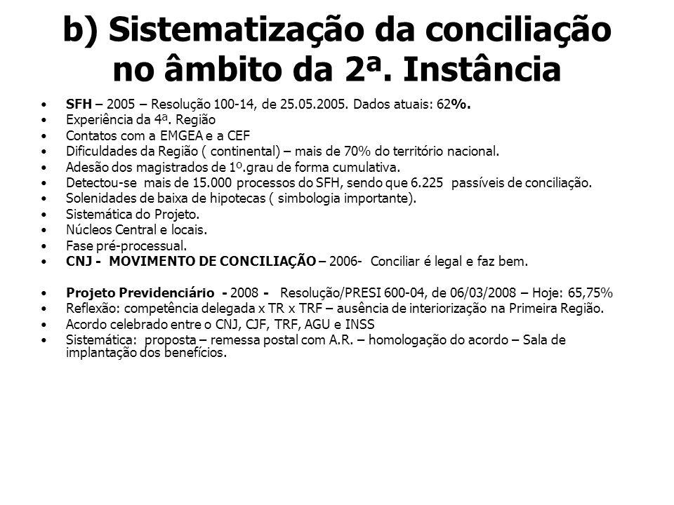 b) Sistematização da conciliação no âmbito da 2ª. Instância SFH – 2005 – Resolução 100-14, de 25.05.2005. Dados atuais: 62%. Experiência da 4ª. Região