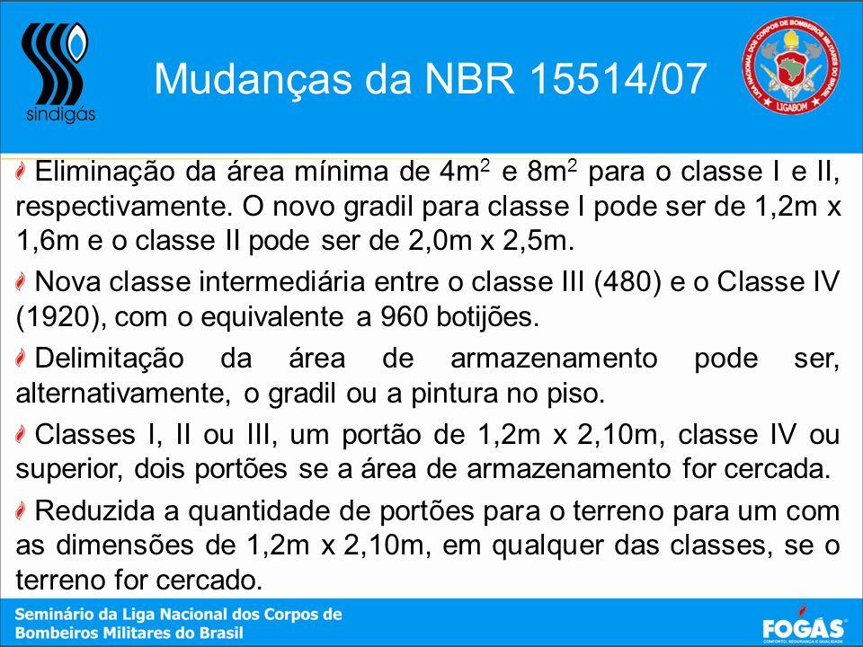 Eliminação da área mínima de 4m 2 e 8m 2 para o classe I e II, respectivamente. O novo gradil para classe I pode ser de 1,2m x 1,6m e o classe II pode