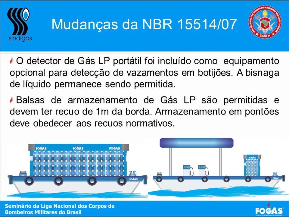 O detector de Gás LP portátil foi incluído como equipamento opcional para detecção de vazamentos em botijões. A bisnaga de líquido permanece sendo per