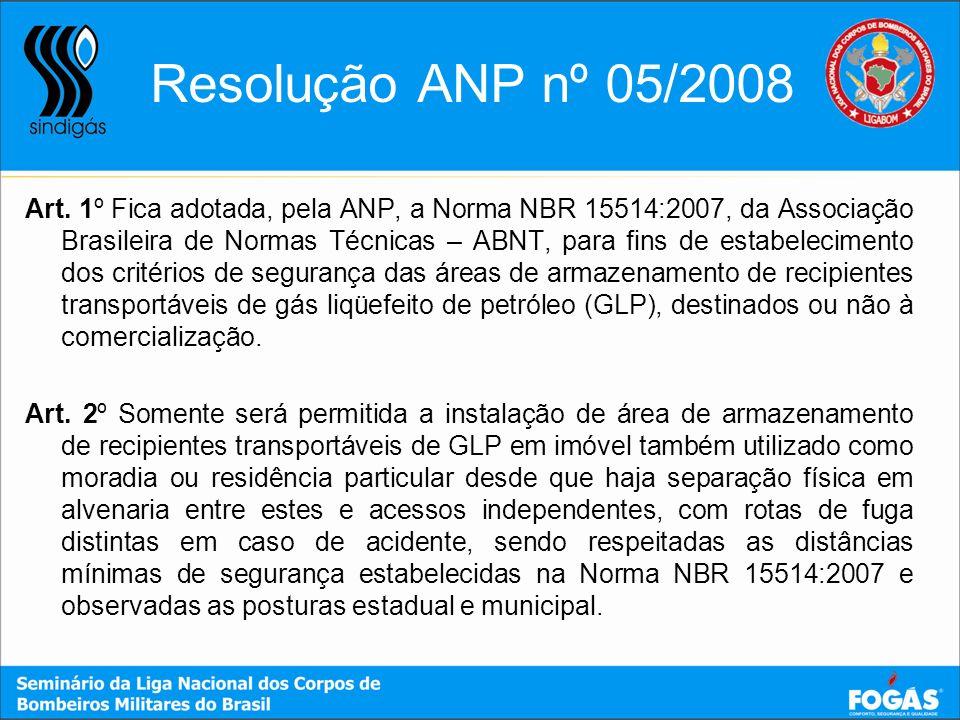 Resolução ANP nº 05/2008 Art. 1º Fica adotada, pela ANP, a Norma NBR 15514:2007, da Associação Brasileira de Normas Técnicas – ABNT, para fins de esta