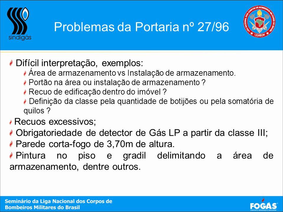 Problemas da Portaria nº 27/96 Difícil interpretação, exemplos: Área de armazenamento vs Instalação de armazenamento. Portão na área ou instalação de