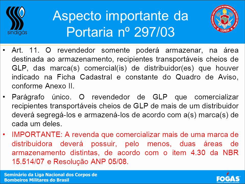 Art. 11. O revendedor somente poderá armazenar, na área destinada ao armazenamento, recipientes transportáveis cheios de GLP, das marca(s) comercial(i