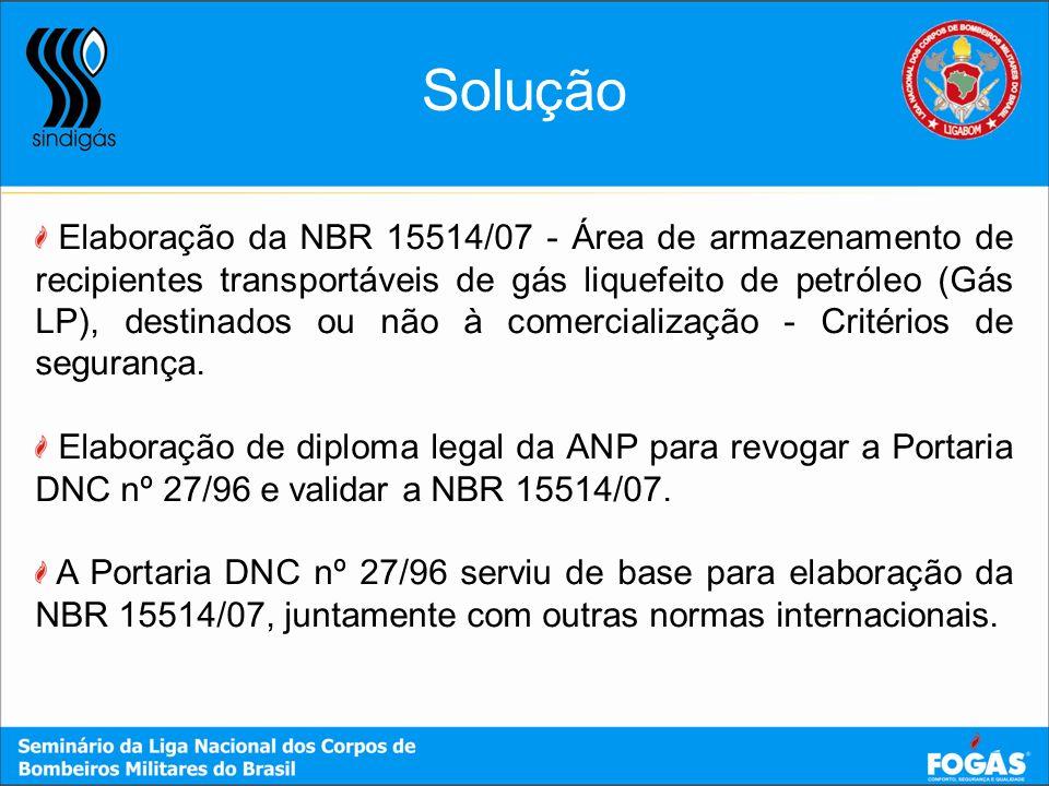 Elaboração da NBR 15514/07 - Área de armazenamento de recipientes transportáveis de gás liquefeito de petróleo (Gás LP), destinados ou não à comercial