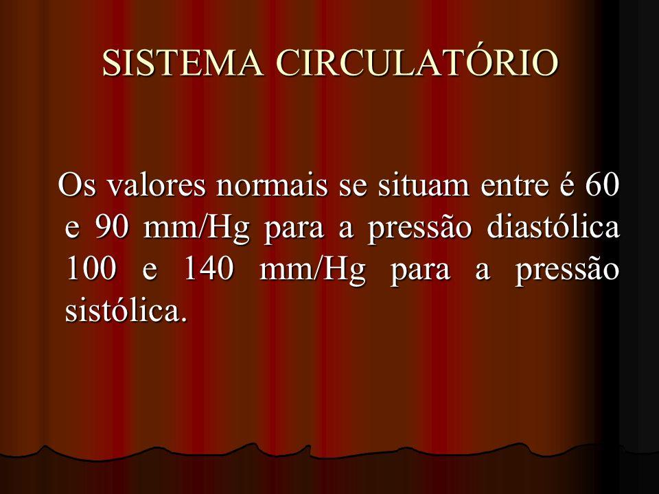 SISTEMA CIRCULATÓRIO Os valores normais se situam entre é 60 e 90 mm/Hg para a pressão diastólica 100 e 140 mm/Hg para a pressão sistólica. Os valores